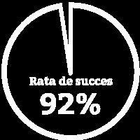 rata-de-succes